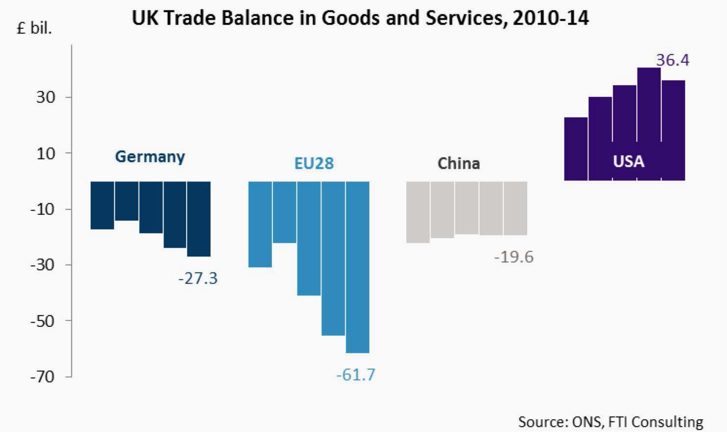 positieve handelsbalans